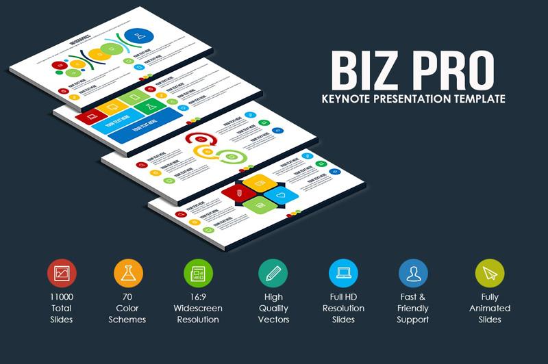 Biz-Pro-Keynote-Template1