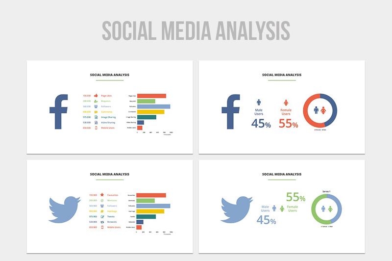 04-social-media-analysis-o