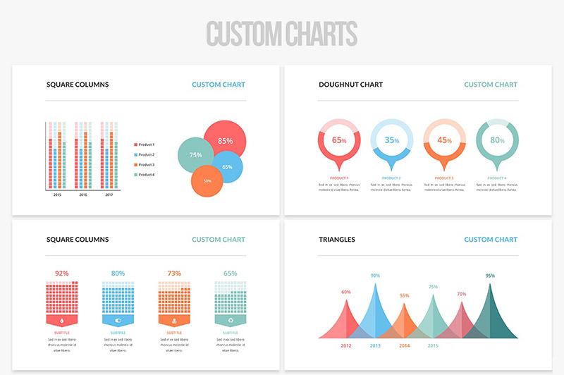 04-custom-charts-o