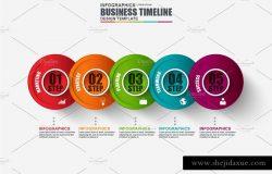 业务时间轴信息图形矢量设计模板 Infographic Timeline Bundle