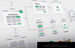移动端社交媒体网站页面支付平台框架结构模块管理UI设计素材 UX Flowchart Card