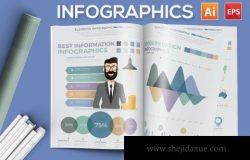 大数据和数据可视化多图表信息矢量图形企业宣传册素材模板