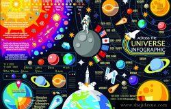 宇宙的三维星系新视野。银河探索信息图形。三维平面图标设定行星冥王星,金星,火星,木星,彗星,火箭宇航员围绕太阳系。航空航天矢量图像